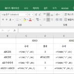 엑셀 / 함수 / FIND, FINDB / 특정 문자열의 시작 위치를 반환하는 함수