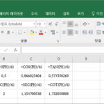 엑셀 / 삼각함수(사인, 코사인, 탄젠트 등)의 값 계산하기